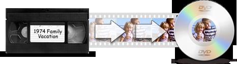 golden-video